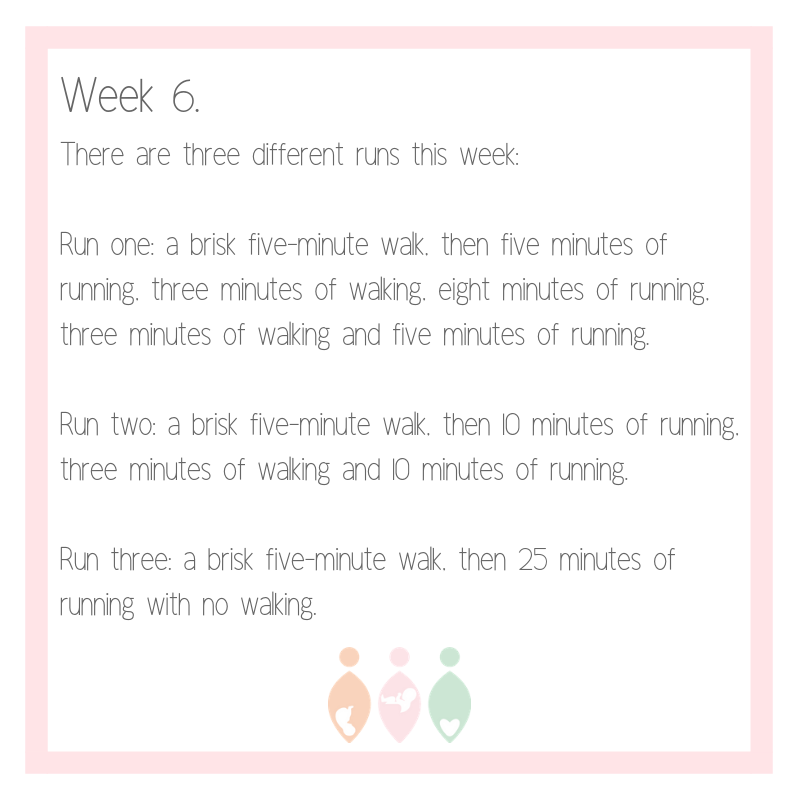 return to running after birth
